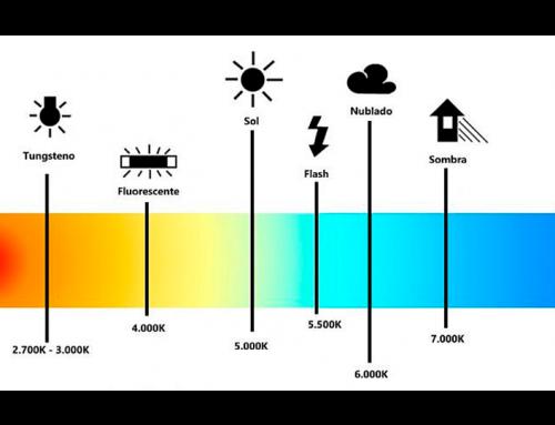 Qué es la temperatura de color de la luz